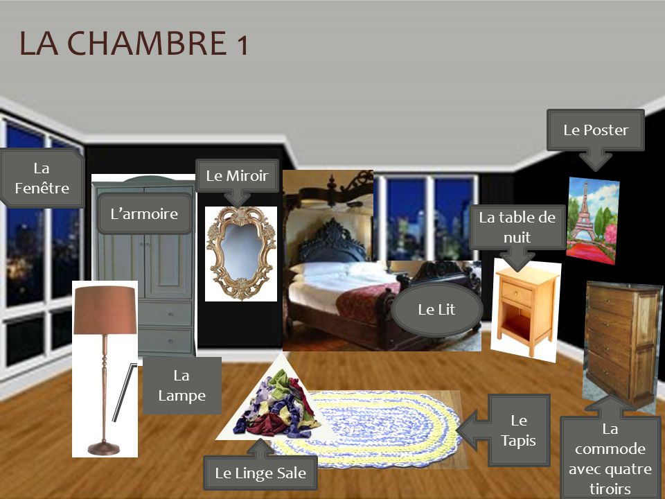 LA CHAMBRE 1 La Lampe Larmoire Le Miroir Le Lit La Fenêtre La table de nuit Le Tapis Le Linge Sale Le Poster La commode avec quatre tiroirs