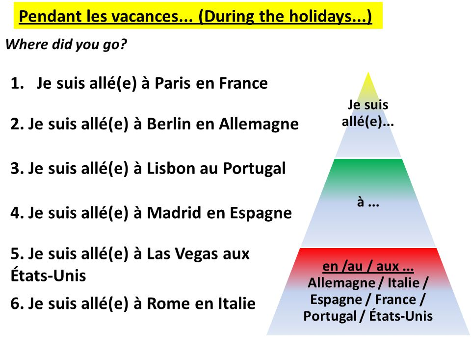 Pendant les vacances... (During the holidays...) Where did you go.