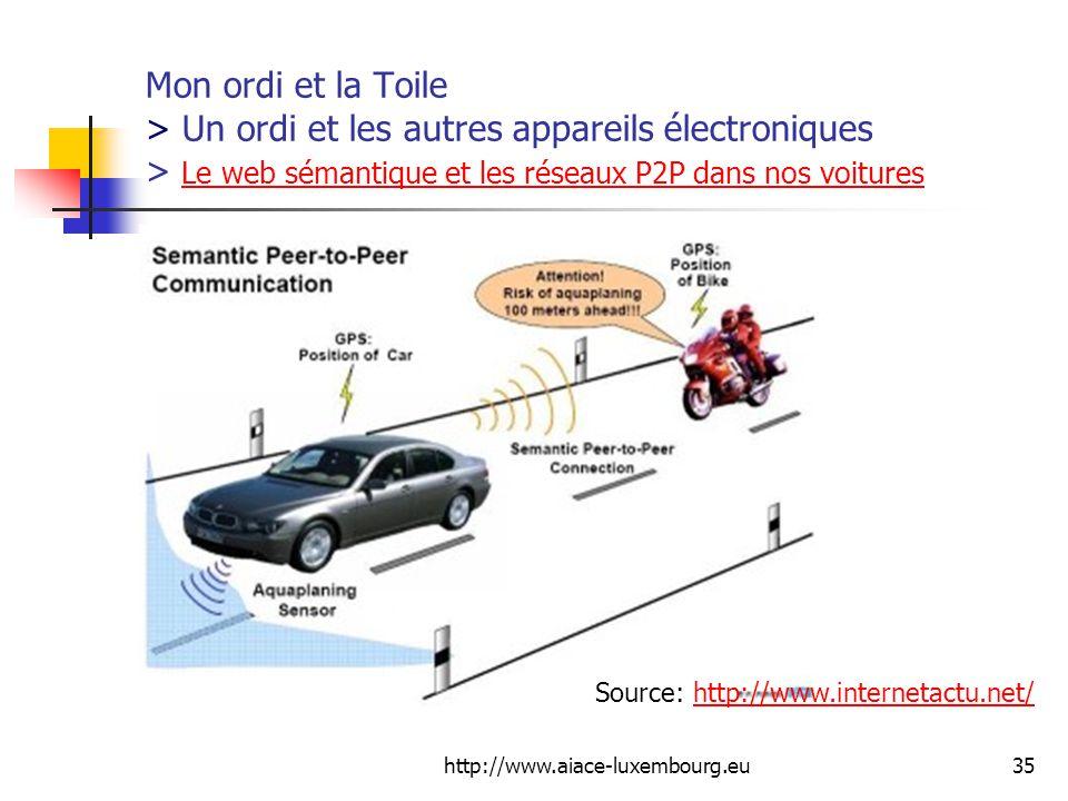 http://www.aiace-luxembourg.eu35 Mon ordi et la Toile > Un ordi et les autres appareils électroniques > Le web sémantique et les réseaux P2P dans nos voitures Le web sémantique et les réseaux P2P dans nos voitures Source: http://www.internetactu.net/http://www.internetactu.net/