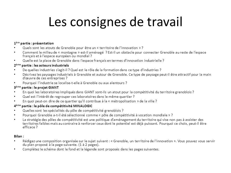 Les consignes de travail 1 ère partie : présentation Quels sont les atouts de Grenoble pour être un « territoire de linnovation » .
