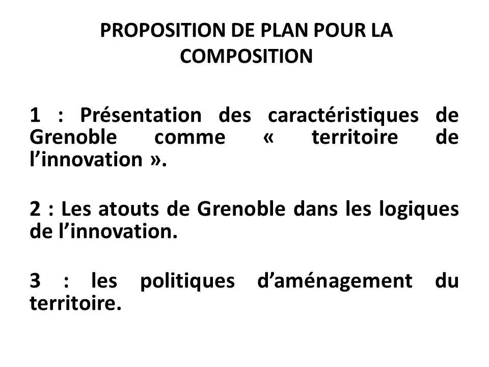 1 : Présentation des caractéristiques de Grenoble comme « territoire de linnovation ».