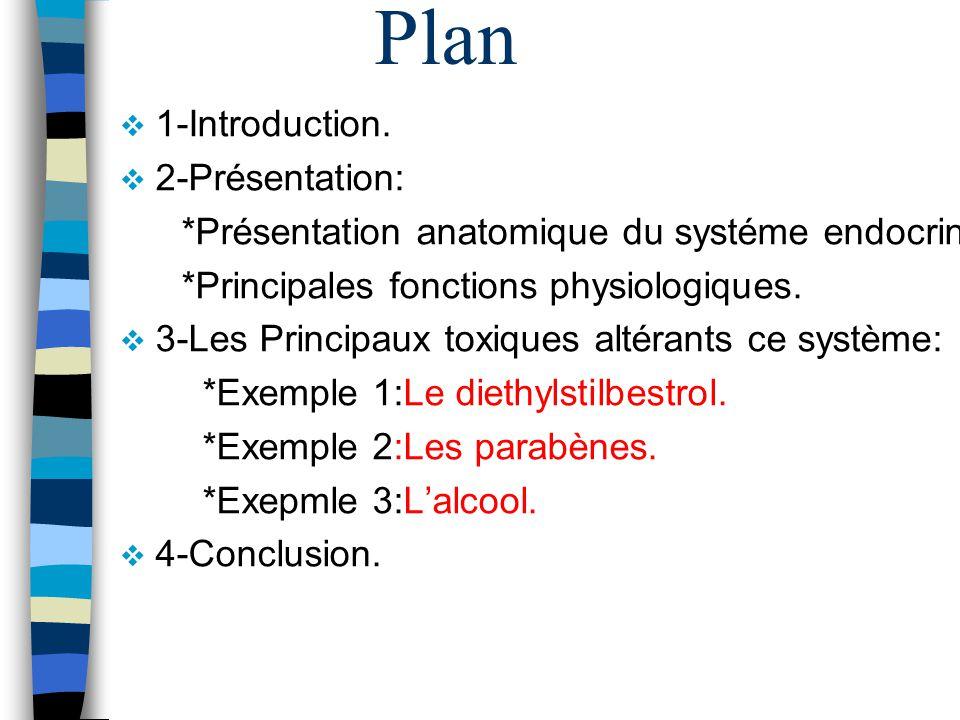 Plan 1-Introduction. 2-Présentation: *Présentation anatomique du systéme endocrinien. *Principales fonctions physiologiques. 3-Les Principaux toxiques
