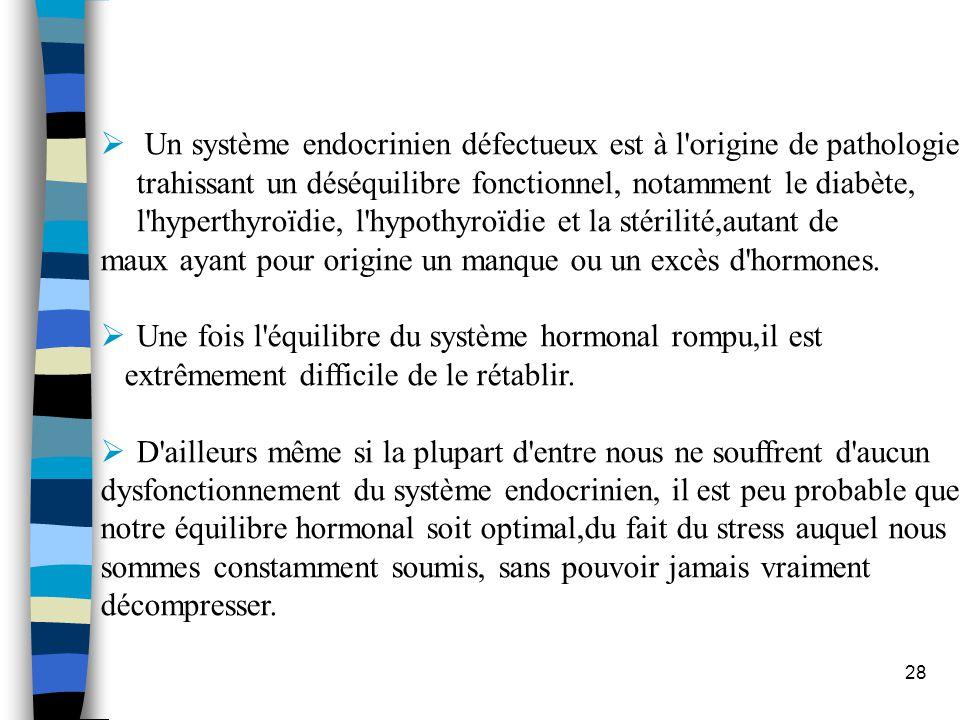 28 Un système endocrinien défectueux est à l'origine de pathologies trahissant un déséquilibre fonctionnel, notamment le diabète, l'hyperthyroïdie, l'