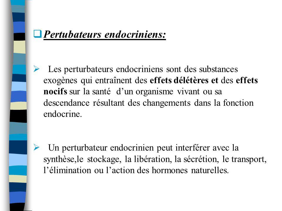 Pertubateurs endocriniens: Les perturbateurs endocriniens sont des substances exogènes qui entraînent des effets délétères et des effets nocifs sur la