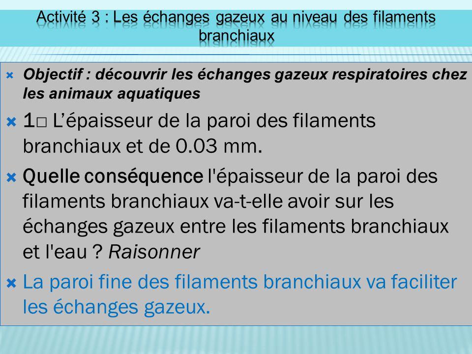 Objectif : découvrir les échanges gazeux respiratoires chez les animaux aquatiques 1 Lépaisseur de la paroi des filaments branchiaux et de 0.03 mm. Qu