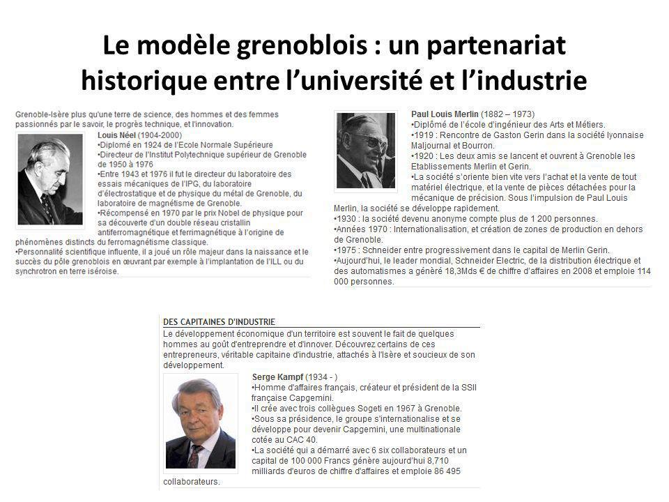 Le modèle grenoblois : un partenariat historique entre luniversité et lindustrie