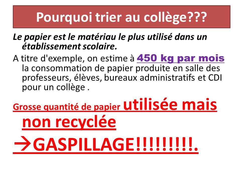 Pourquoi trier au collège??? Le papier est le matériau le plus utilisé dans un établissement scolaire. A titre d'exemple, on estime à 450 kg par mois