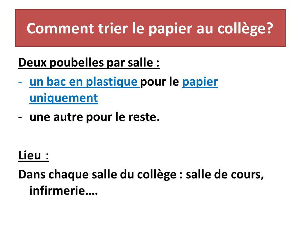 Comment trier le papier au collège? Deux poubelles par salle : -un bac en plastique pour le papier uniquement -une autre pour le reste. Lieu : Dans ch