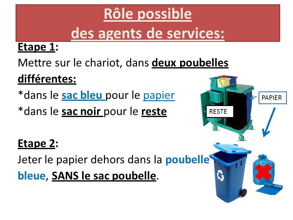Rôle possible des agents de services: Etape 1: Mettre sur le chariot, dans deux poubelles différentes: *dans le sac bleu pour le papier *dans le sac n