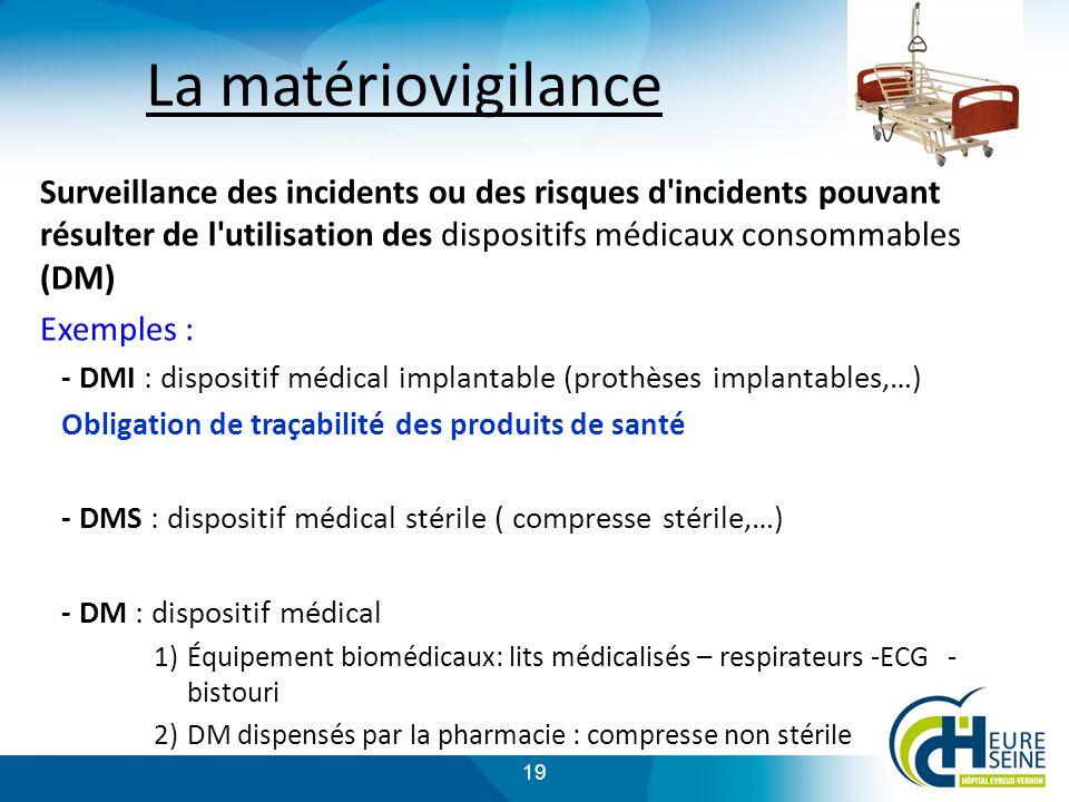 19 La matériovigilance Surveillance des incidents ou des risques d incidents pouvant résulter de l utilisation des dispositifs médicaux consommables (DM) Exemples : - DMI : dispositif médical implantable (prothèses implantables,…) Obligation de traçabilité des produits de santé - DMS : dispositif médical stérile ( compresse stérile,…) - DM : dispositif médical 1)Équipement biomédicaux: lits médicalisés – respirateurs -ECG - bistouri 2)DM dispensés par la pharmacie : compresse non stérile