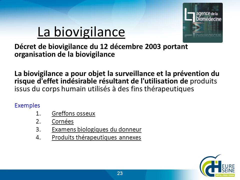 23 La biovigilance Décret de biovigilance du 12 décembre 2003 portant organisation de la biovigilance La biovigilance a pour objet la surveillance et la prévention du risque d effet indésirable résultant de l utilisation de produits issus du corps humain utilisés à des fins thérapeutiques Exemples 1.Greffons osseux 2.Cornées 3.Examens biologiques du donneur 4.Produits thérapeutiques annexes