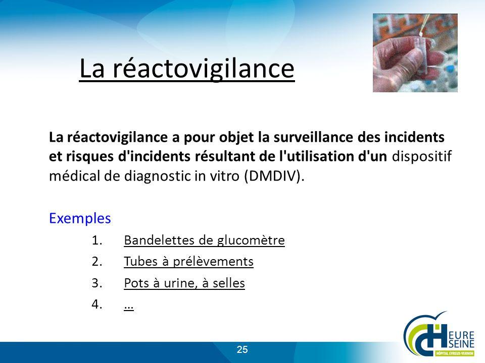 25 La réactovigilance La réactovigilance a pour objet la surveillance des incidents et risques d incidents résultant de l utilisation d un dispositif médical de diagnostic in vitro (DMDIV).