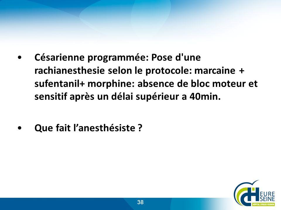 38 Césarienne programmée: Pose d une rachianesthesie selon le protocole: marcaine + sufentanil+ morphine: absence de bloc moteur et sensitif après un délai supérieur a 40min.