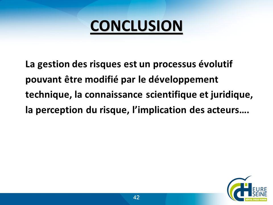 42 CONCLUSION La gestion des risques est un processus évolutif pouvant être modifié par le développement technique, la connaissance scientifique et juridique, la perception du risque, limplication des acteurs….
