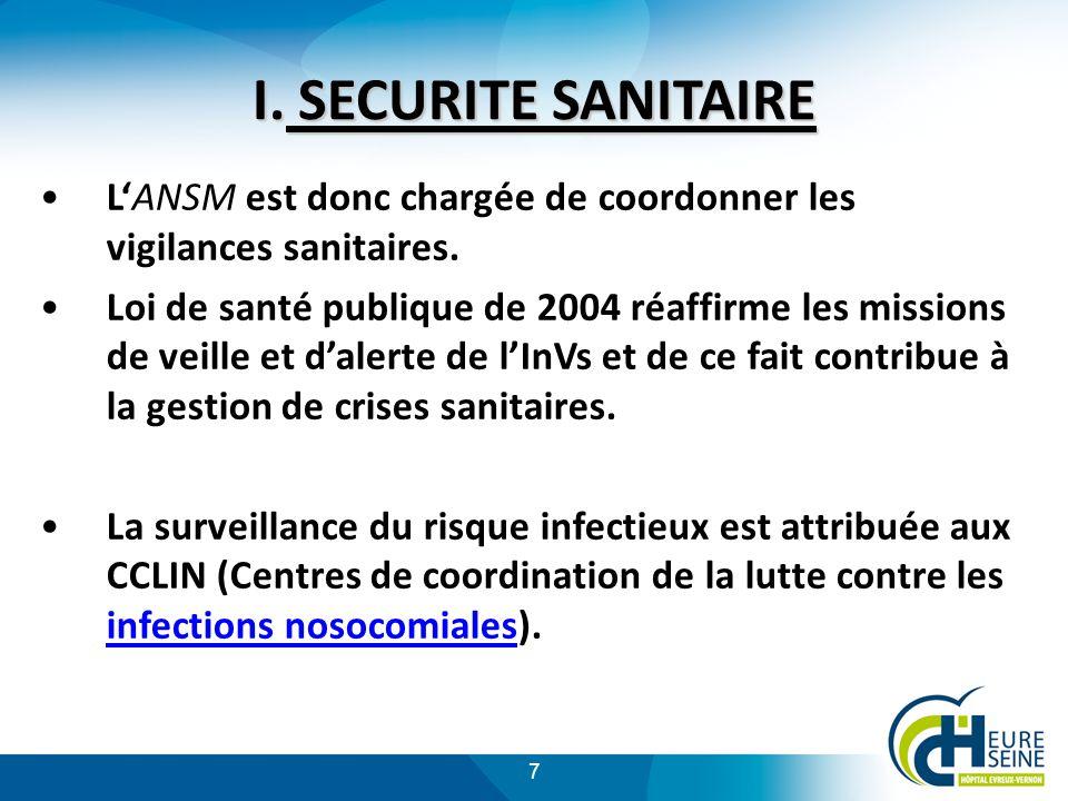 7 I.SECURITE SANITAIRE LANSM est donc chargée de coordonner les vigilances sanitaires.