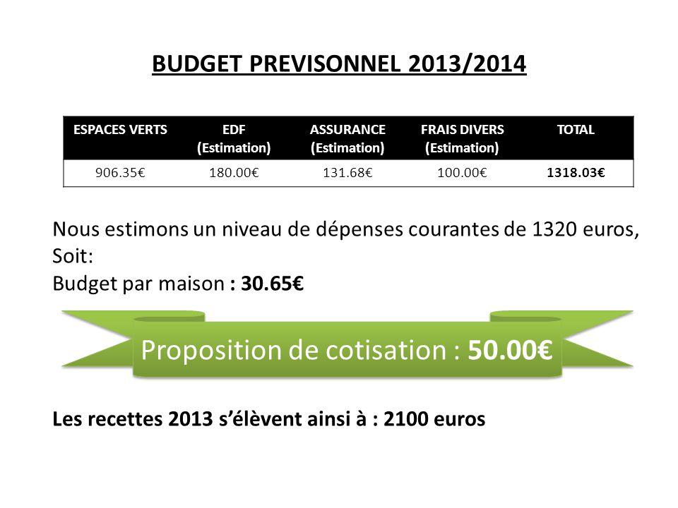 BUDGET PREVISONNEL 2013/2014 ESPACES VERTSEDF (Estimation) ASSURANCE (Estimation) FRAIS DIVERS (Estimation) TOTAL 906.35180.00131.68100.001318.03 Nous
