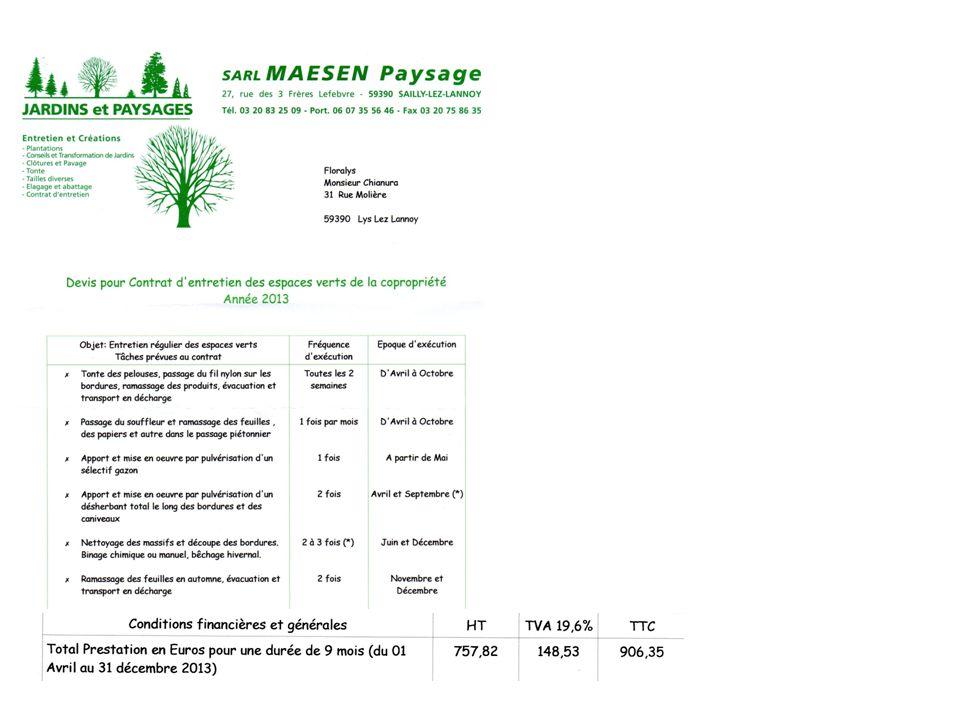 DEPENSES SUR 4 ANS ESPACES VERTS EDFASSURANCEFRAIS DIVERS 2010825.24142.84105.29207.29 2011833.49258.49112.86216.65 20121102.61206.13119.96362.15 2013956.49173.37125.41142.08 (*) (*): remboursement des frais de dépenses 2012, les frais 2013 se limitent à un carnet de timbres