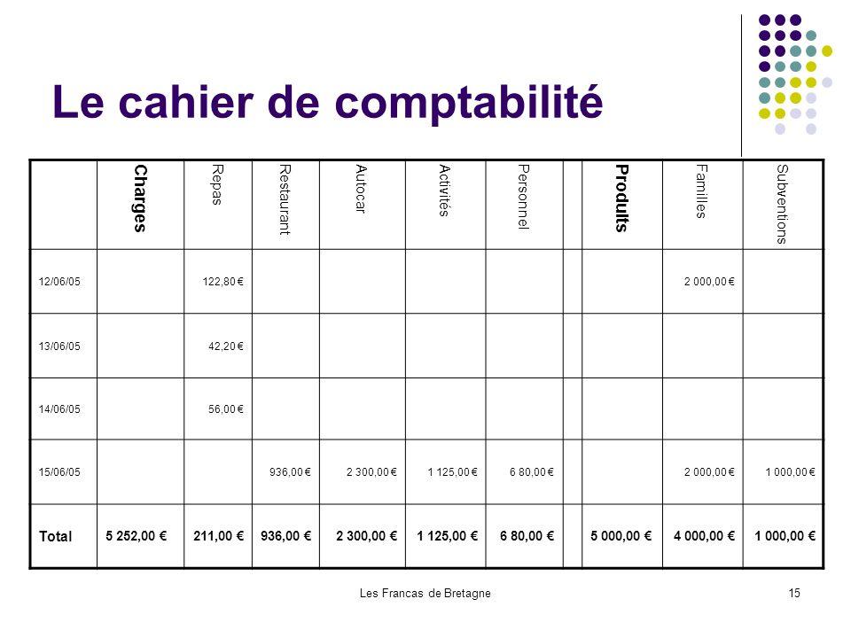 Les Francas de Bretagne15 Le cahier de comptabilité Charges Repas Restaurant Autocar Activités Personnel Produits Familles Subventions 12/06/05122,80