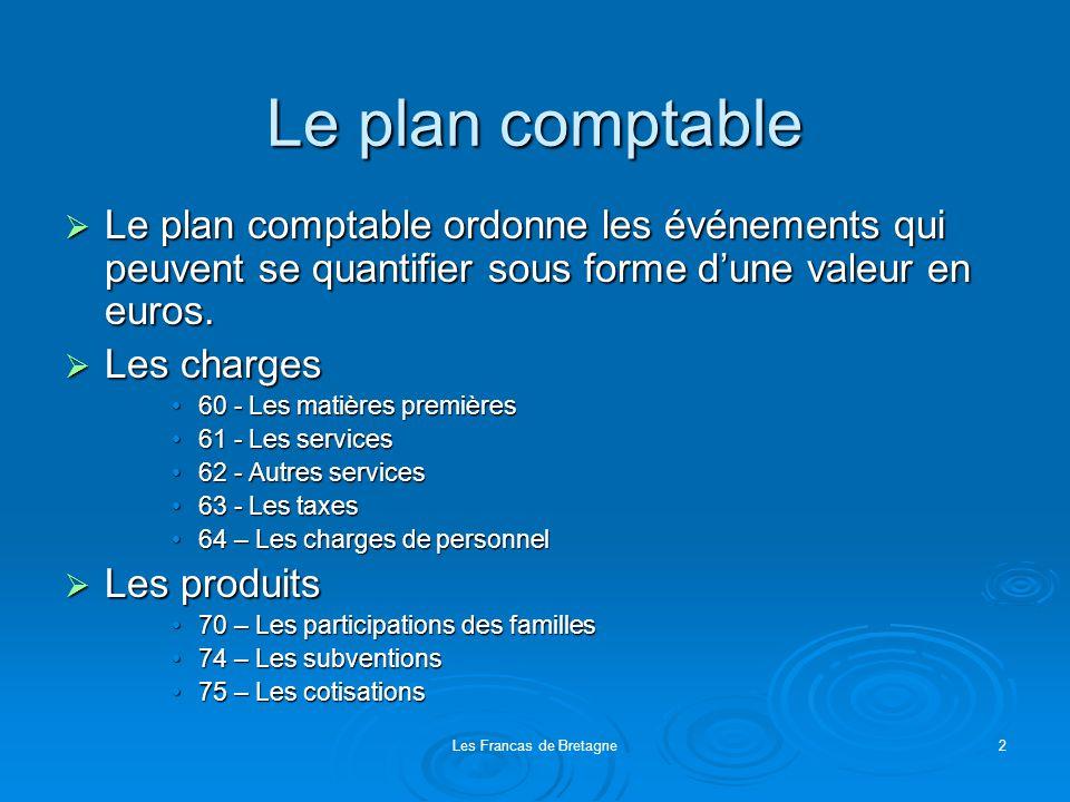 Les Francas de Bretagne2 Le plan comptable Le plan comptable ordonne les événements qui peuvent se quantifier sous forme dune valeur en euros. Le plan