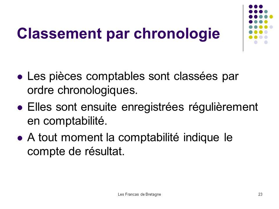 Les Francas de Bretagne23 Classement par chronologie Les pièces comptables sont classées par ordre chronologiques. Elles sont ensuite enregistrées rég