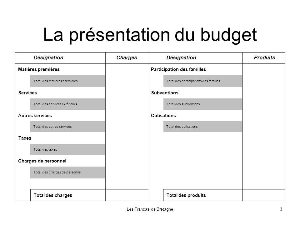 Les Francas de Bretagne3 La présentation du budget DésignationCharges Désignation Produits Matières premières Participation des familles Total des mat