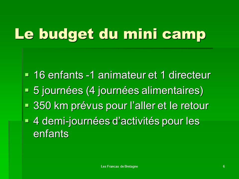 Les Francas de Bretagne6 Le budget du mini camp 16 enfants -1 animateur et 1 directeur 16 enfants -1 animateur et 1 directeur 5 journées (4 journées a