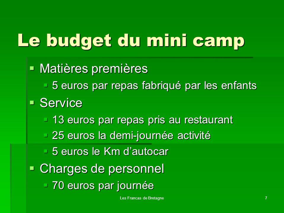 Les Francas de Bretagne7 Le budget du mini camp Matières premières Matières premières 5 euros par repas fabriqué par les enfants 5 euros par repas fab