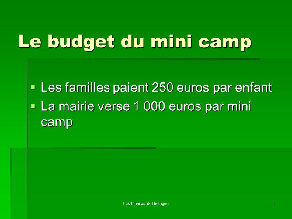 Les Francas de Bretagne8 Le budget du mini camp Les familles paient 250 euros par enfant Les familles paient 250 euros par enfant La mairie verse 1 00