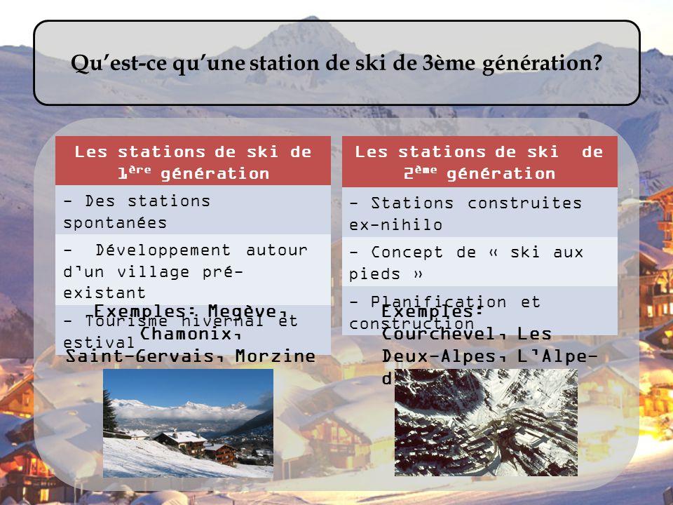 Quest-ce quune station de ski de 3ème génération? Les stations de ski de 1 ère génération - Des stations spontanées - Développement autour dun village