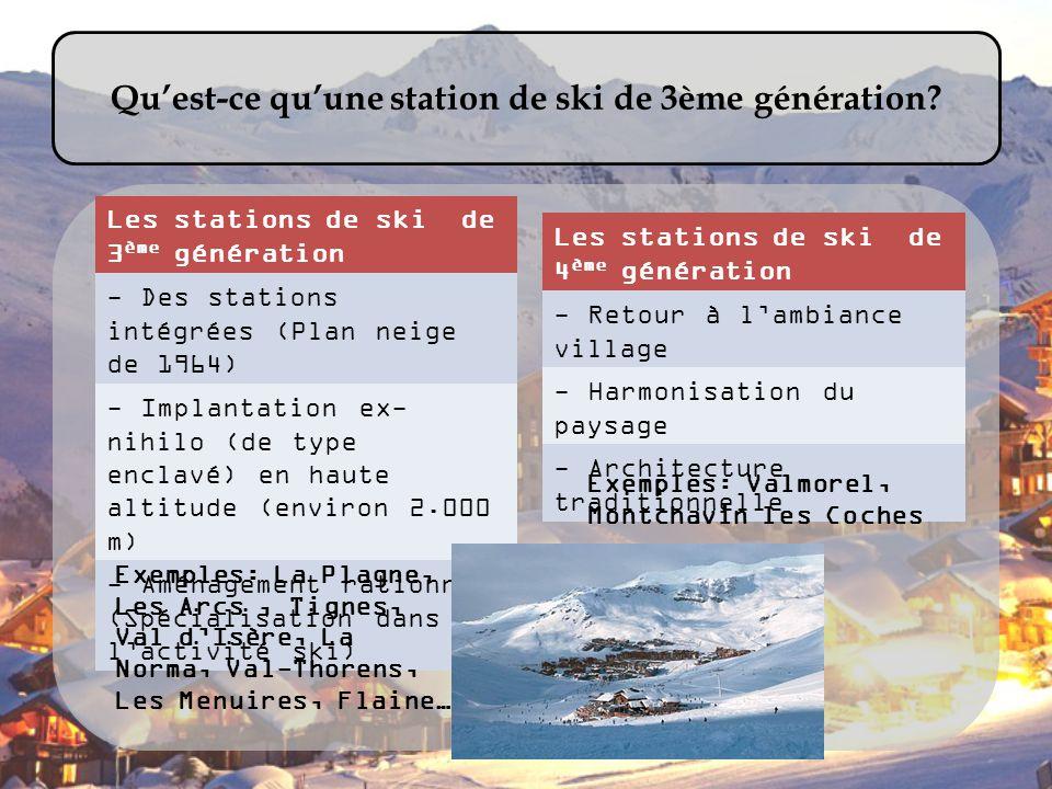 Quest-ce quune station de ski de 3ème génération? Les stations de ski de 3 ème génération - Des stations intégrées (Plan neige de 1964) - Implantation