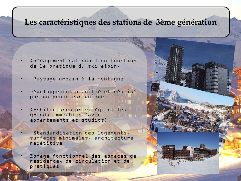 Les caractéristiques des stations de 3ème génération Aménagement rationnel en fonction de la pratique du ski alpin. Paysage urbain à la montagne Dével