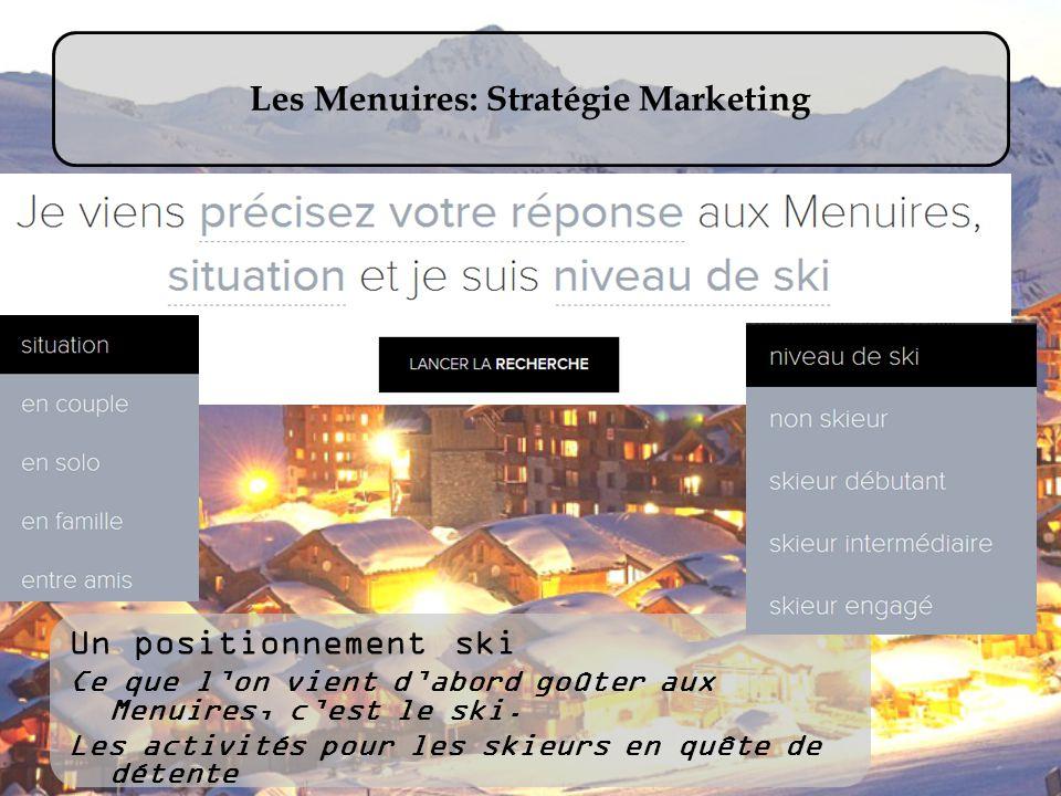 Les Menuires: Stratégie Marketing Un positionnement ski Ce que lon vient dabord goûter aux Menuires, cest le ski. Les activités pour les skieurs en qu