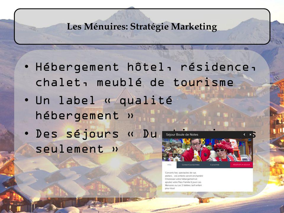 Les Ménuires: Stratégie Marketing Hébergement hôtel, résidence, chalet, meublé de tourisme Un label « qualité hébergement » Des séjours « Du ski mais