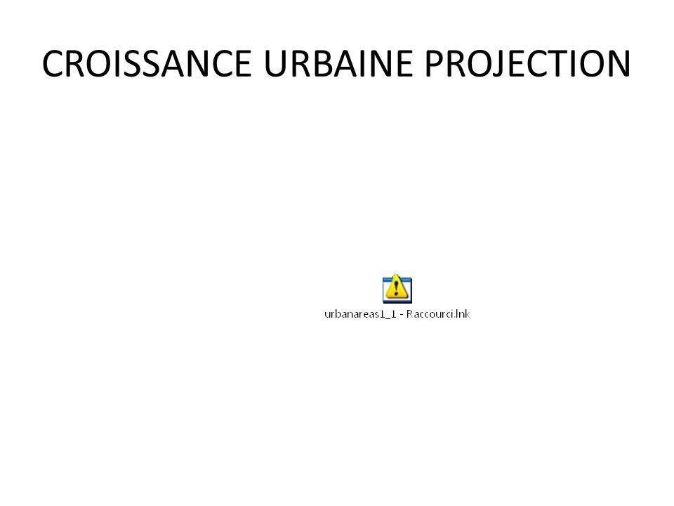 CROISSANCE URBAINE PROJECTION