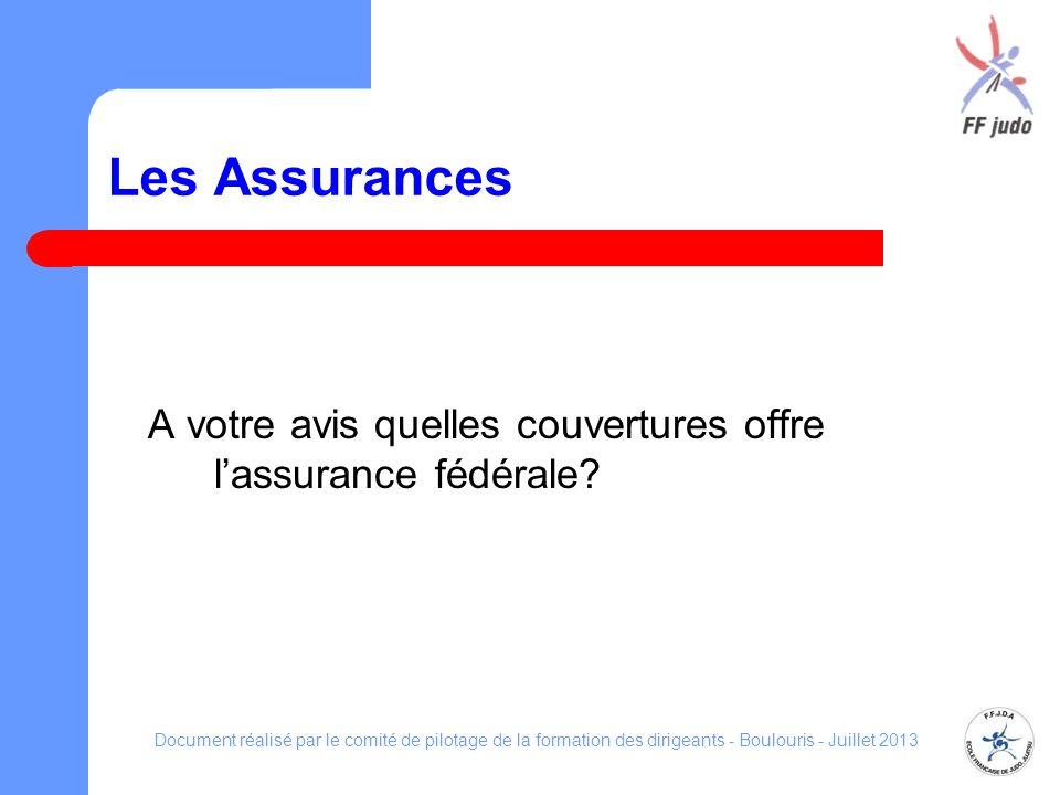 Les Assurances A votre avis quelles couvertures offre lassurance fédérale? Document réalisé par le comité de pilotage de la formation des dirigeants -