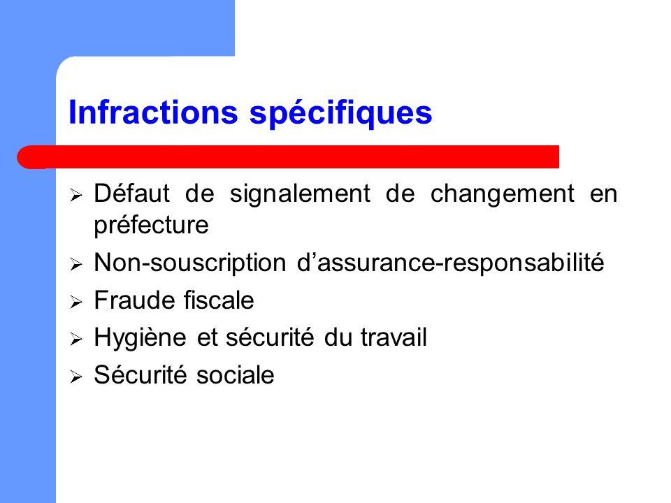 Infractions spécifiques Défaut de signalement de changement en préfecture Non-souscription dassurance-responsabilité Fraude fiscale Hygiène et sécurité du travail Sécurité sociale