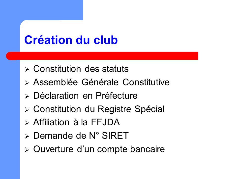 Création du club Constitution des statuts Assemblée Générale Constitutive Déclaration en Préfecture Constitution du Registre Spécial Affiliation à la FFJDA Demande de N° SIRET Ouverture dun compte bancaire
