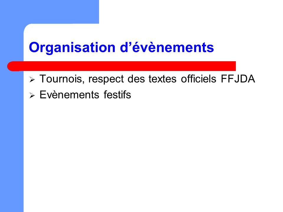 Organisation dévènements Tournois, respect des textes officiels FFJDA Evènements festifs