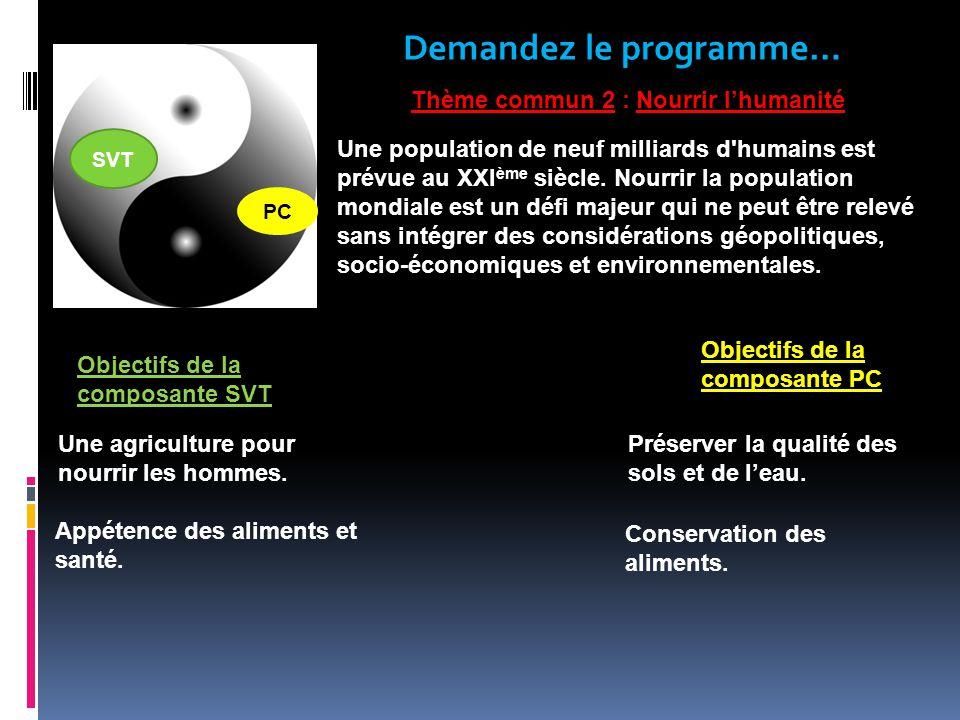 Demandez le programme… Thème commun 2 : Nourrir lhumanité Objectifs de la composante PC Une agriculture pour nourrir les hommes.