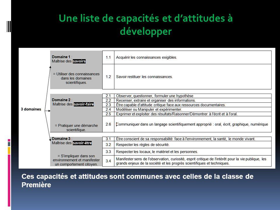 Une liste de capacités et dattitudes à développer Ces capacités et attitudes sont communes avec celles de la classe de Première