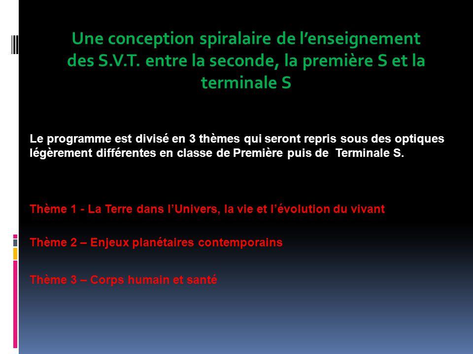 Une conception spiralaire de lenseignement des S.V.T. entre la seconde, la première S et la terminale S Le programme est divisé en 3 thèmes qui seront