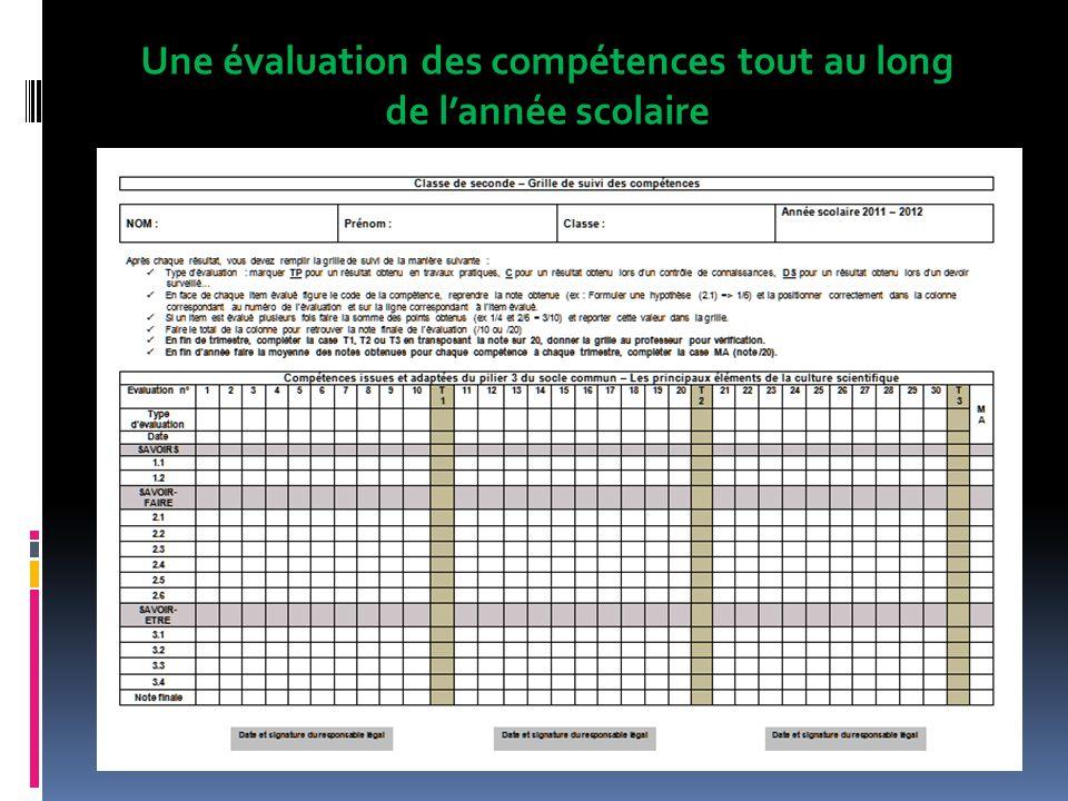 Une évaluation des compétences tout au long de lannée scolaire