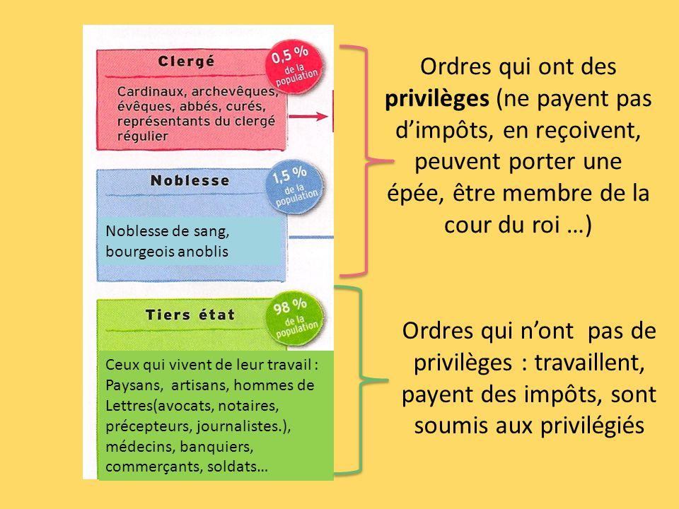 Ordres qui ont des privilèges (ne payent pas dimpôts, en reçoivent, peuvent porter une épée, être membre de la cour du roi …) Ceux qui vivent de leur