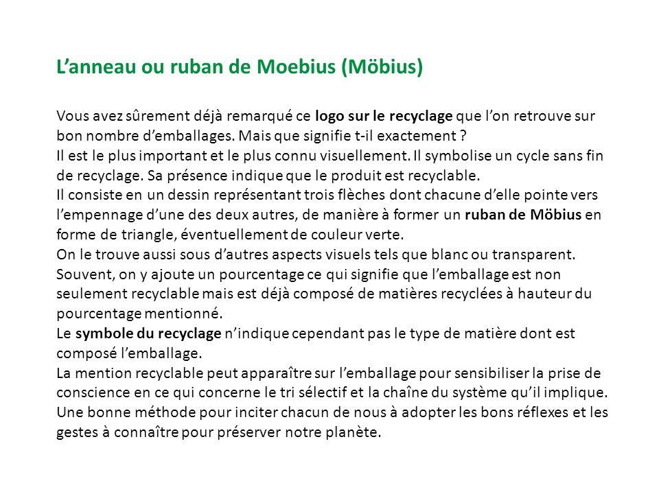 Lanneau ou ruban de Moebius (Möbius) Vous avez sûrement déjà remarqué ce logo sur le recyclage que lon retrouve sur bon nombre demballages. Mais que s