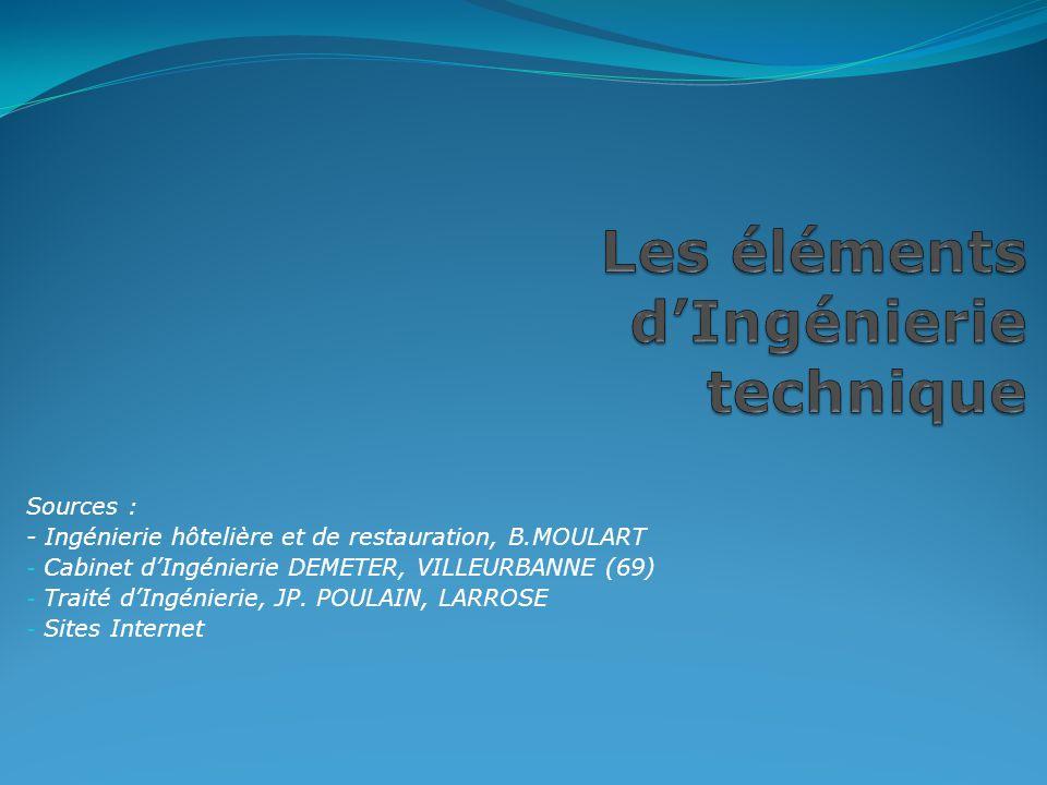 Préambule Ce chapitre va permettre de définir et danalyser les éléments techniques dun projet détablissement tels que : - Les énergies, - Léclairage, - Leau, - La ventilation - Le froid,