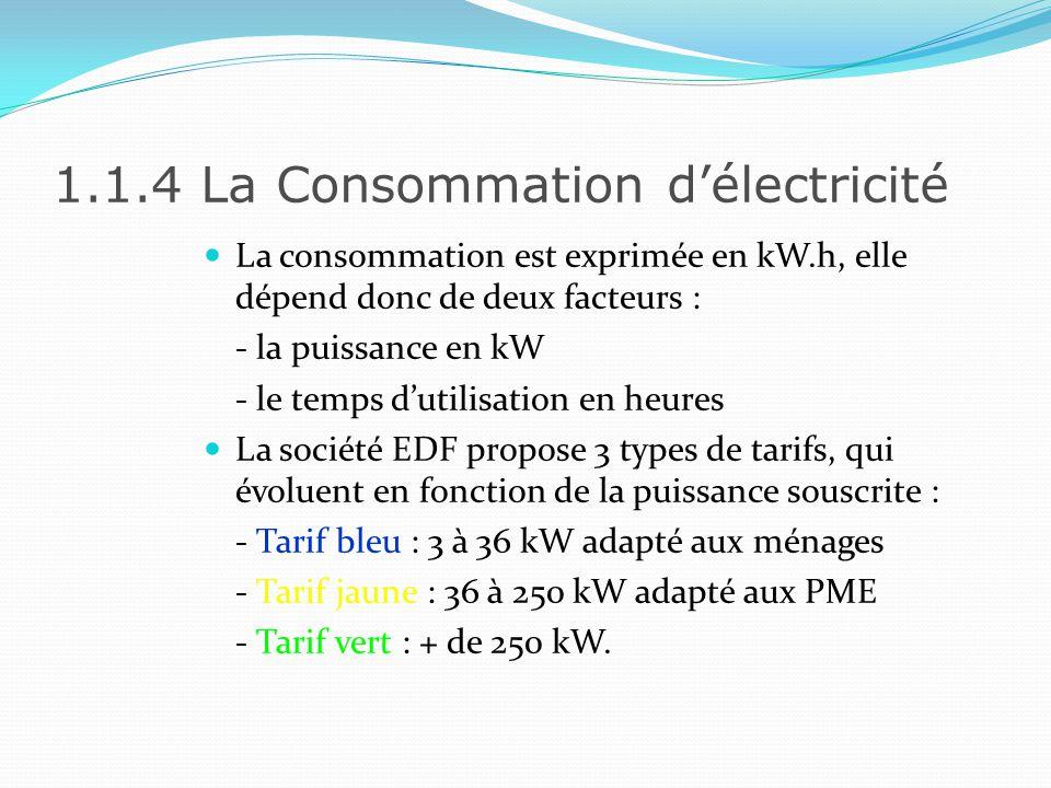 1.1.4 La Consommation délectricité Les tarifs varient ensuite selon les saisons et les heures de fonctionnement.