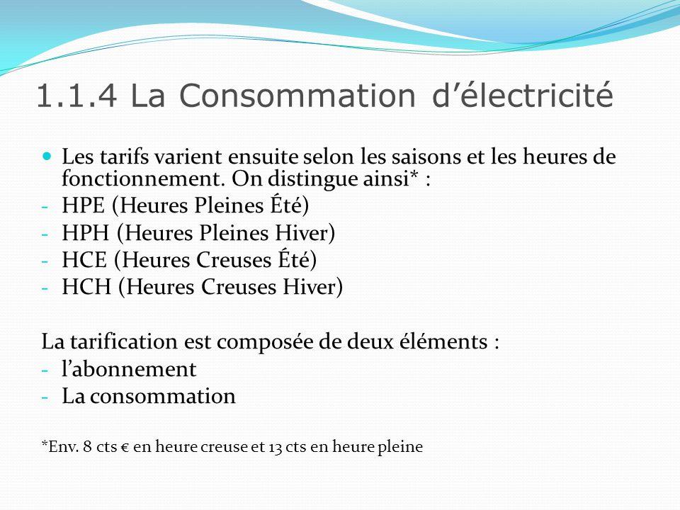 1.1.4 La Consommation délectricité Après analyse des tarifs, il convient donc doptimiser les périodes de fonctionnement des appareils.