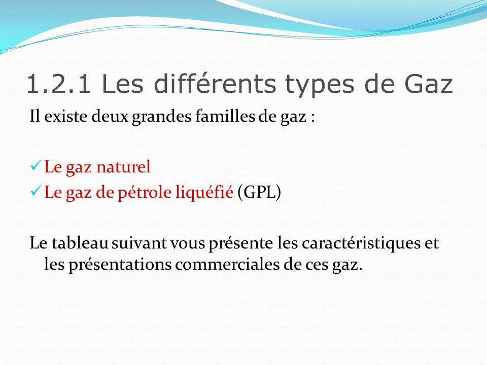 1.2.1 Les différents types de Gaz Gaz Naturel Gaz de Pétrole Liquéfié Gaz non stockable, distribué par le biais dune canalisation, il est composé principalement de méthane.