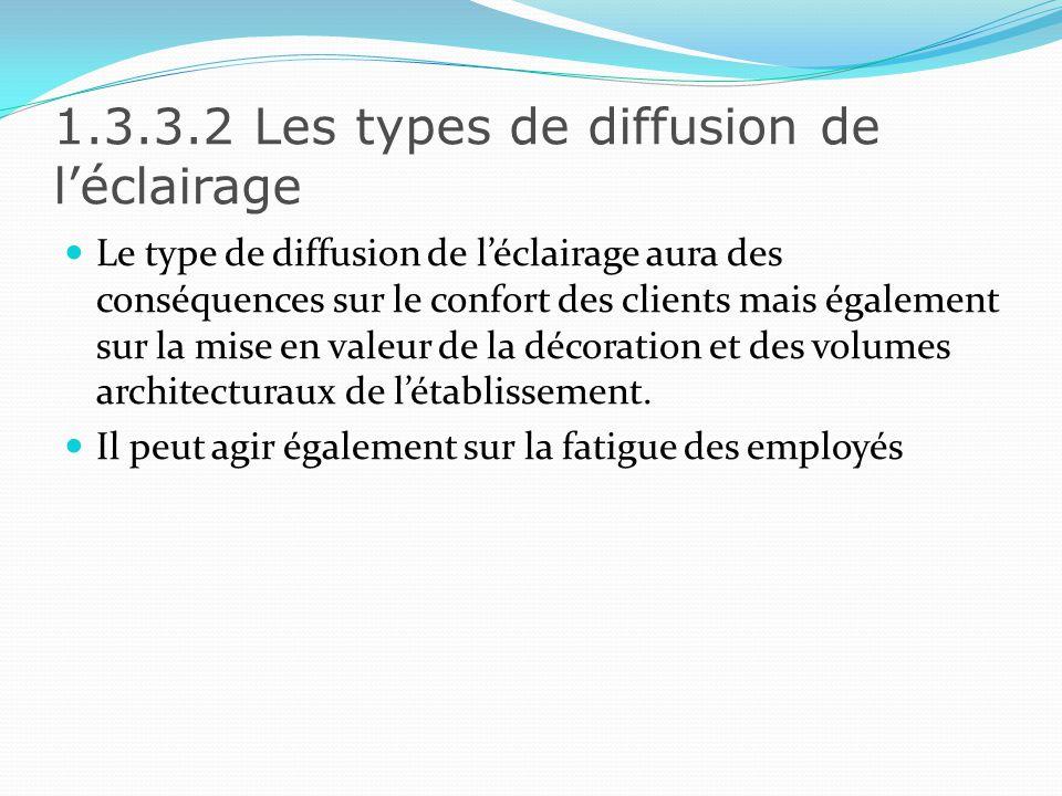 1.3.3.2 Les types de diffusion de léclairage Éclairage direct Éclairage direct : La lumière est dirigée directement vers les zones à éclairer.