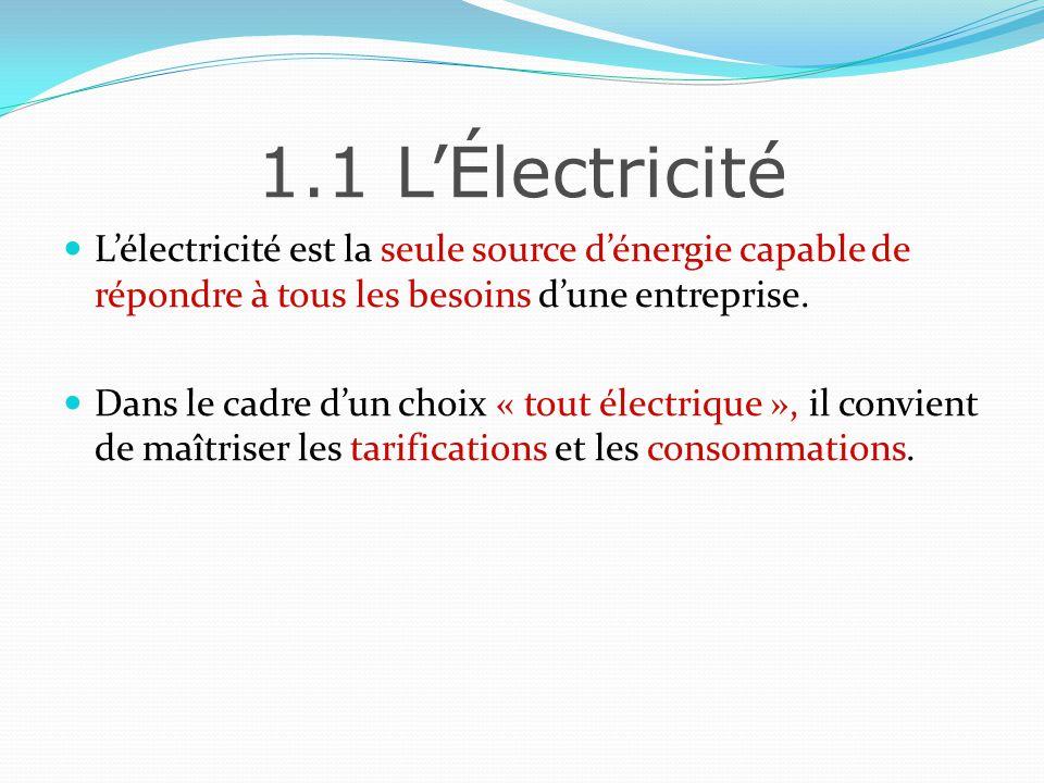 1.1.1 Généralités Le courant électrique : Le courant électrique est matérialisé par un flux délectrons (protons (+), neutrons (-)) qui se déplace.